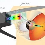 Google Glass: come funzionano veramente