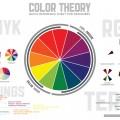 teoria-dei-colori