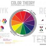 Il colore: la forza emotiva di un progetto creativo