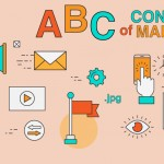 Content Marketing – l'ABC per comprenderlo e farlo tuo