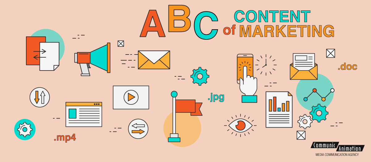 ABC content Marketing